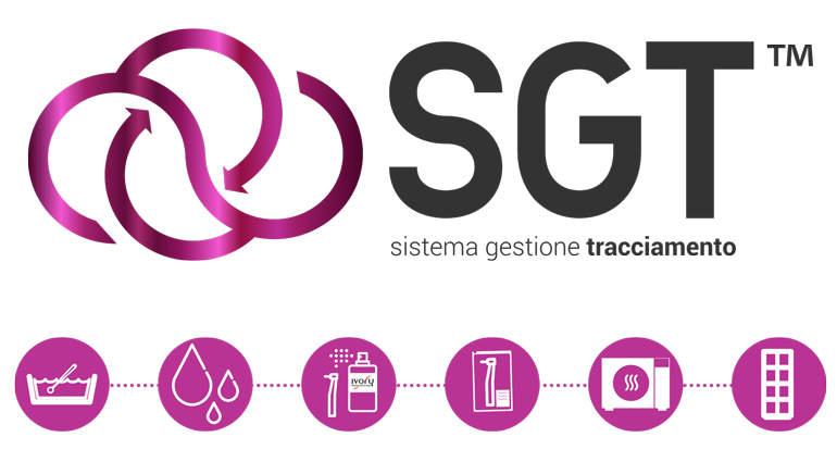 SGT – Sterinox